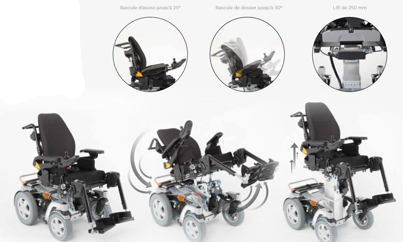 Invacare Storm4 Position